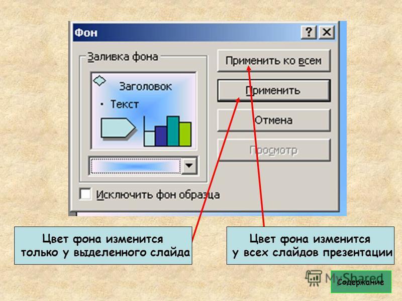 Цвет фона изменится только у выделенного слайда Цвет фона изменится у всех слайдов презентации Содержание