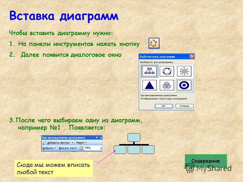 Чтобы вставить диаграмму нужно: 1. На панели инструментов нажать кнопку 2. Далее появится диалоговое окно 3. После чего выбираем одну из диаграмм, например 1. Появляется: Вставка диаграмм Сюда мы можем вписать любой текст Содержание