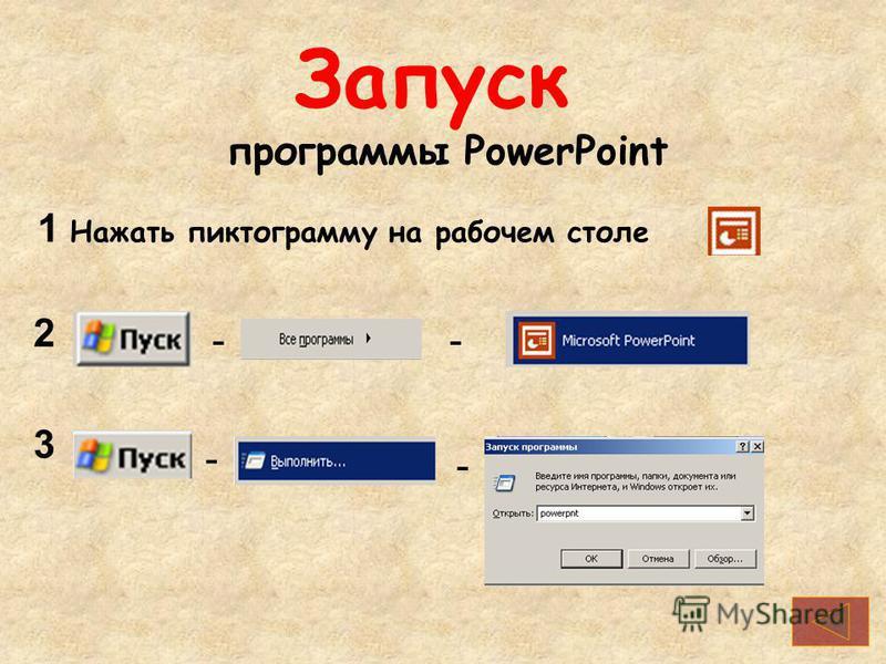 Запуск программы PowerPoint 1 Нажать пиктограмму на рабочем столе 2 3 - - - -