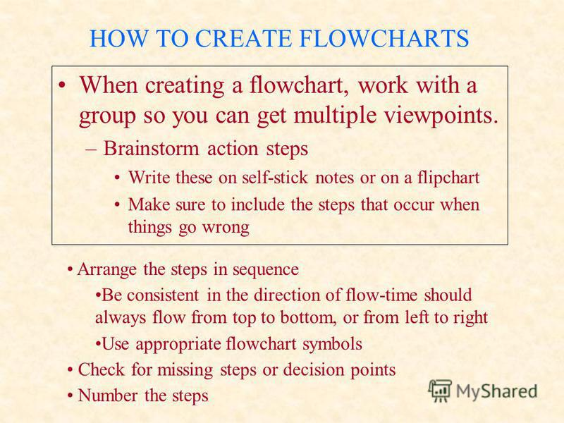 HOW TO CREATE FLOWCHARTS When creating a flowchart, work with a group so you can get multiple viewpoints. –Brainstorm action steps Write these on self-stick notes or on a flipchart Make sure to include the steps that occur when things go wrong Arrang