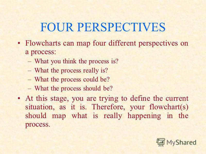 FOUR PERSPECTIVES Flowcharts can map four different perspectives on a process: –What you think the process is? –What the process really is? –What the process could be? –What the process should be? At this stage, you are trying to define the current s