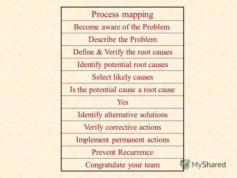 Process mapping Become aware of the Problem. Describe the Problem Define & Verify the root causes Identify potential root causes Select likely causes Is the potential cause a root cause Yes Identify alternative solutions Verify corrective actions Imp