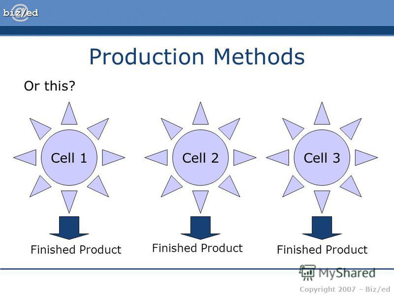 Copyright 2007 – Biz/ed Production Methods Or this? Cell 1Cell 2Cell 3 Finished Product