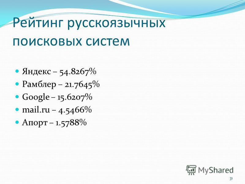 Рейтинг русскоязычных поисковых систем Яндекс – 54.8267% Рамблер – 21.7645% Google – 15.6207% mail.ru – 4.5466% Апорт – 1.5788% 31