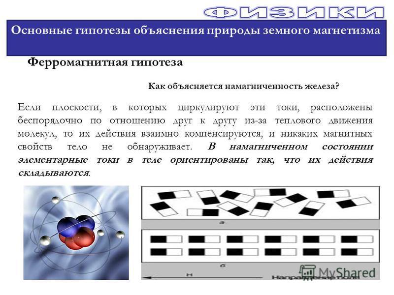Основные гипотезы объяснения природы земного магнетизма Ферромагнитная гипотеза Если плоскости, в которых циркулируют эти токи, расположены беспорядочно по отношению друг к другу из-за теплового движения молекул, то их действия взаимно компенсируются