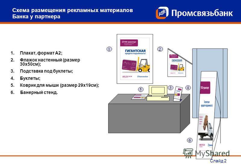 Слайд 2 Схема размещения рекламных материалов Банка у партнера 1.Плакат, формат А2; 2. Флажок настенный (размер 30 х 50 см); 3. Подставка под буклеты; 4.Буклеты; 5. Коврик для мыши (размер 29 х 19 см); 6. Банерный стенд. 12 34 5 6