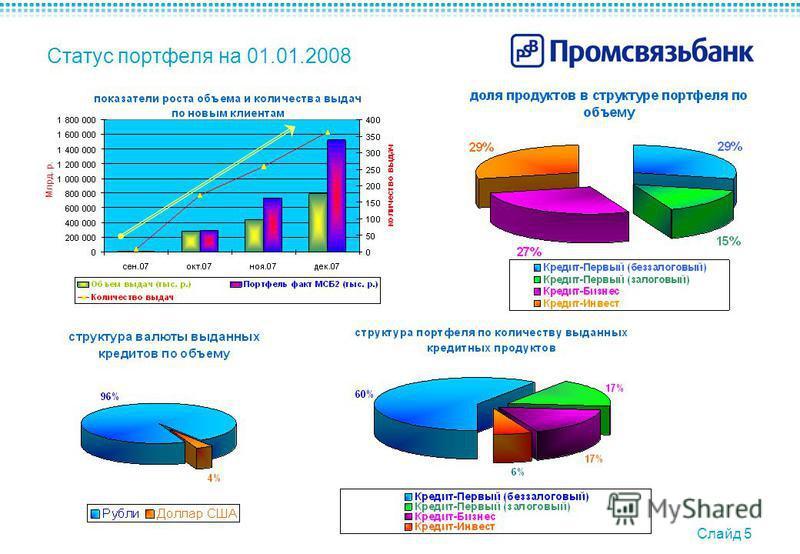 Слайд 5 Статус портфеля на 01.01.2008 Млрд. р.