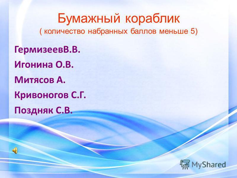 Бумажный кораблик ( количество набранных баллов меньше 5) ГермизеевВ.В. Игонина О.В. Митясов А. Кривоногов С.Г. Поздняк С.В.