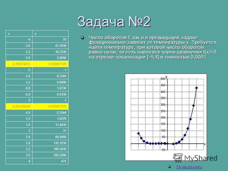 Задача 2 Число оборотов f, как и в предыдущей задаче функционально зависит от температуры x. Требуется найти температуру, при которой число оборотов равно нулю, то есть найти все корни уравнения f(x)=0 на отрезке локализации [-4;4] и точностью 0,0001