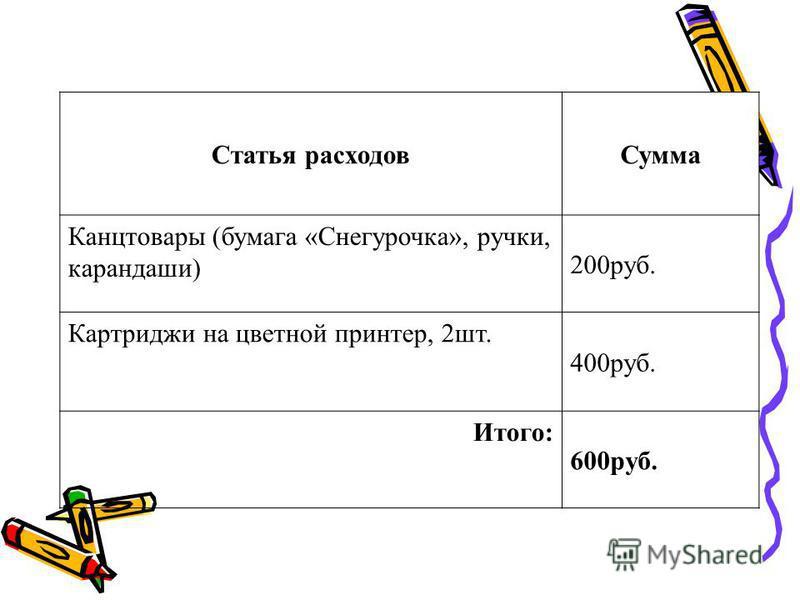Статья расходов Сумма Канцтовары (бумага «Снегурочка», ручки, карандаши) 200 руб. Картриджи на цветной принтер, 2 шт. 400 руб. Итого: 600 руб.