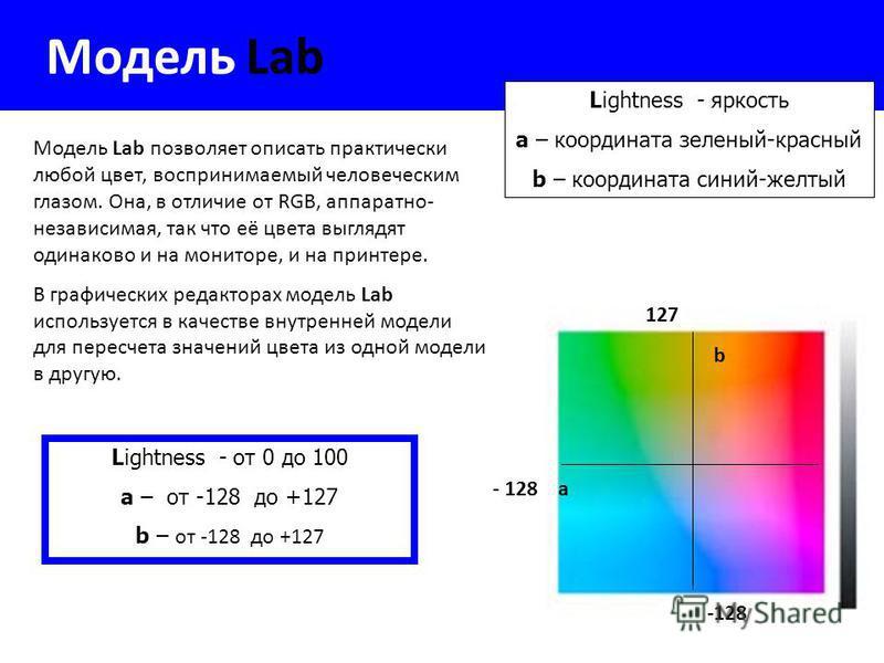 Модель Lab Lightness - яркость a – координата зеленый-красный b – координата синий-желтый Модель Lab позволяет описать практически любой цвет, воспринимаемый человеческим глазом. Она, в отличие от RGB, аппаратно- независимая, так что её цвета выглядя
