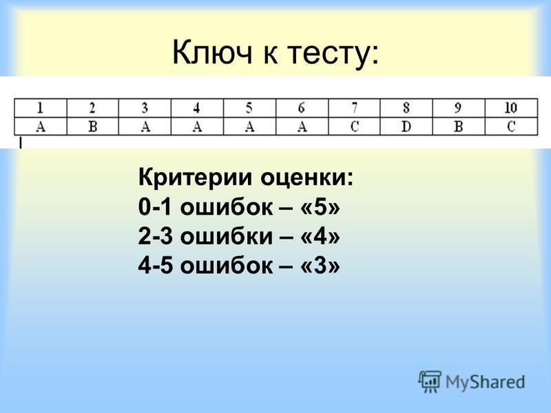 Ключ к тесту: Критерии оценки: 0-1 ошибок – «5» 2-3 ошибки – «4» 4-5 ошибок – «3»