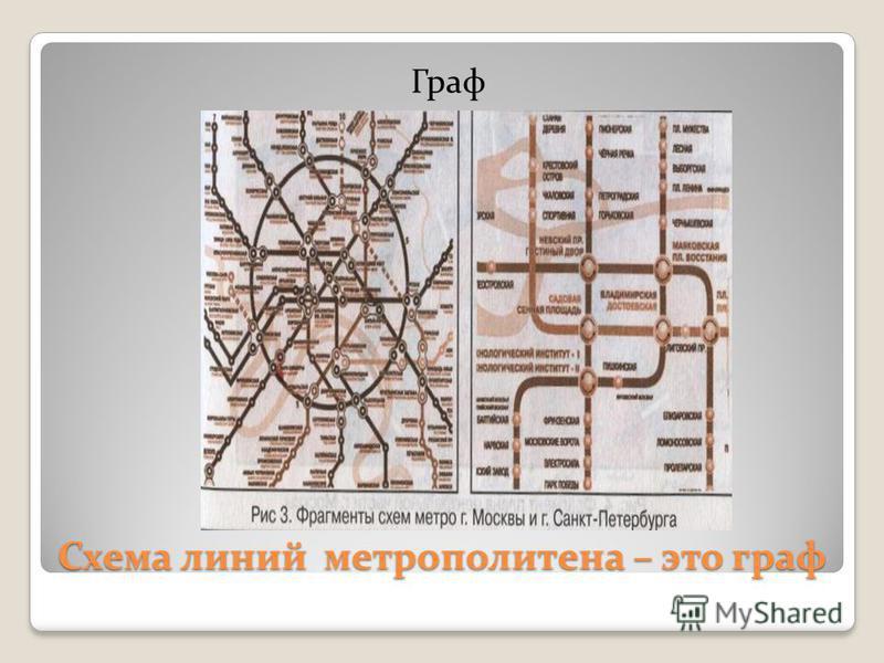 Схема линий метрополитена – это граф Граф