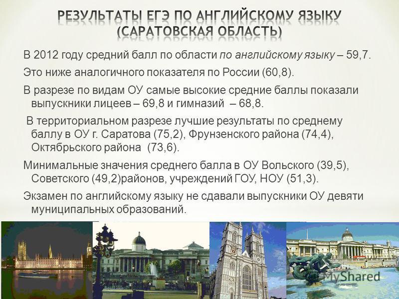 В 2012 году средний балл по области по английскому языку – 59,7. Это ниже аналогичного показателя по России (60,8). В разрезе по видам ОУ самые высокие средние баллы показали выпускники лицеев – 69,8 и гимназий – 68,8. В территориальном разрезе лучши