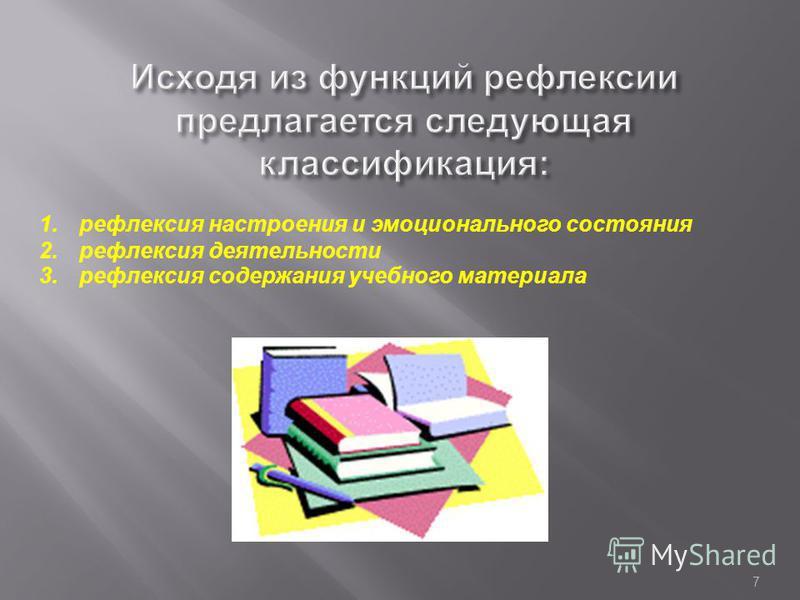 7 1. рефлексия настроения и эмоционального состояния 2. рефлексия деятельности 3. рефлексия содержания учебного материала
