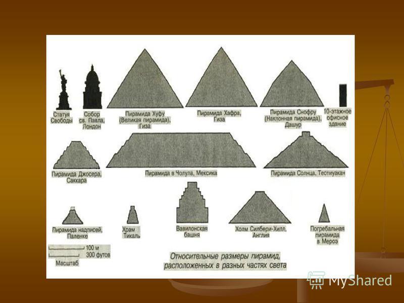 Формы и пропорции пирамид. Что же такое пирамида? Обычно считается, что у нее квадратное в плане основание и четыре треугольные грани с общей вершиной. Именно эта форма характерна для известных пирамид плато Гиза. А между тем такая форма относительно