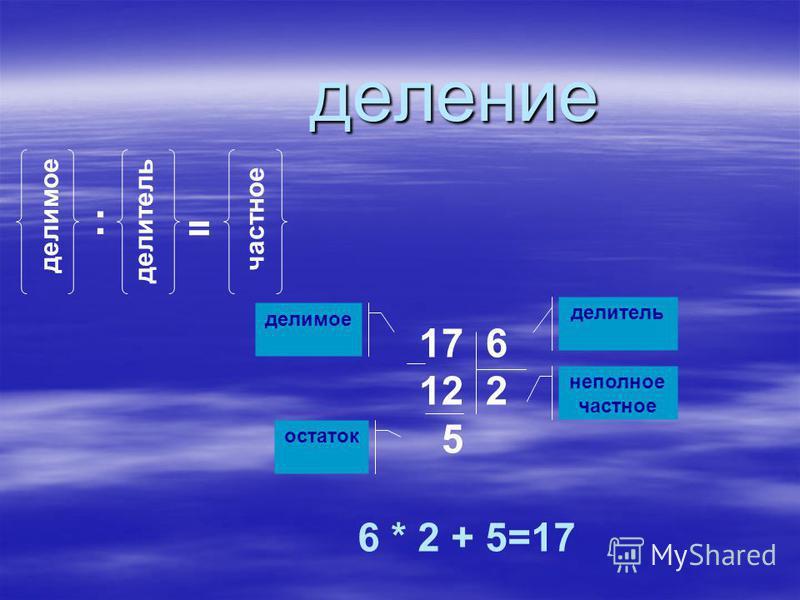 деление деление делимое делитель частное : = 17 6 12 2 5 делитель неполное частное делимое остаток 6 * 2 + 5=17