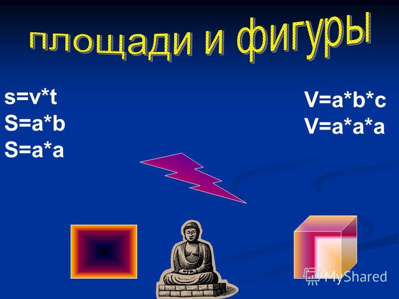 s=v*t S=a*b S=a*a V=a*b*c V=a*a*a