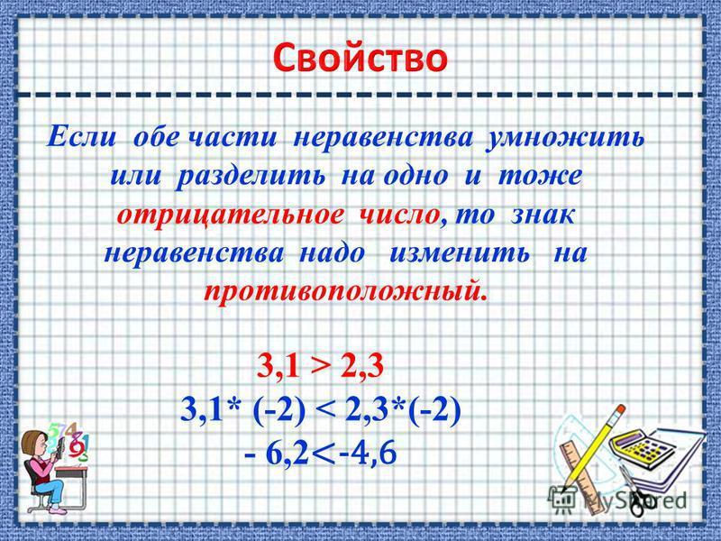 Если обе части неравенства умножить или разделить на одно и тоже отрицательное число, то знак неравенства надо изменить на противоположный. 3,1 > 2,3 3,1* (-2) < 2,3*(-2) - 6,2 <-4,6