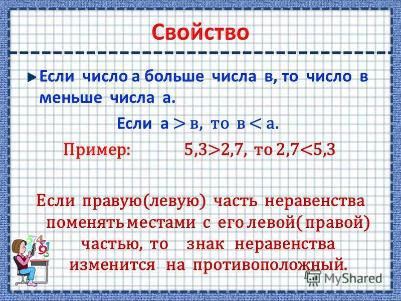 Если число а больше числа в, то число в меньше числа а. Если а > в, то в < а. Пример: 5,3>2,7, то 2,7<5,3 Если правую(левую) часть неравенства поменять местами с его левой( правой) частью, то знак неравенства изменится на противоположный.