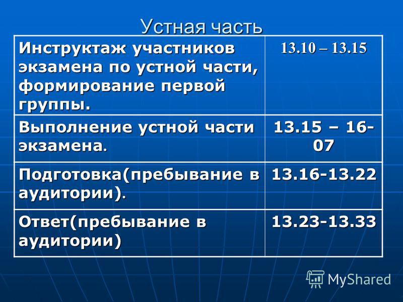 Устная часть Инструктаж участников экзамена по устной части, формирование первой группы. 13.10 – 13.15 Выполнение устной части экзамена. 13.15 – 16- 07 Подготовка(пребывание в аудитории). 13.16-13.22 Ответ(пребывание в аудитории) 13.23-13.33