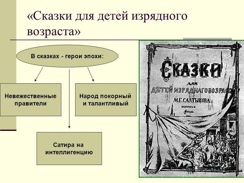«Сказки для детей изрядного возраста» В сказках - герои эпохи: Невежественные правители Народ покорный и талантливый Сатира на интеллигенцию