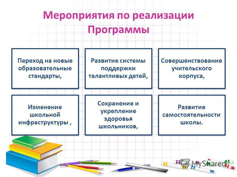 Мероприятия по реализации Программы Переход на новые образовательные стандарты, Развитие системы поддержки талантливых детей, Совершенствование учительского корпуса, Изменение школьной инфраструктуры, Сохранение и укрепление здоровья школьников, Разв