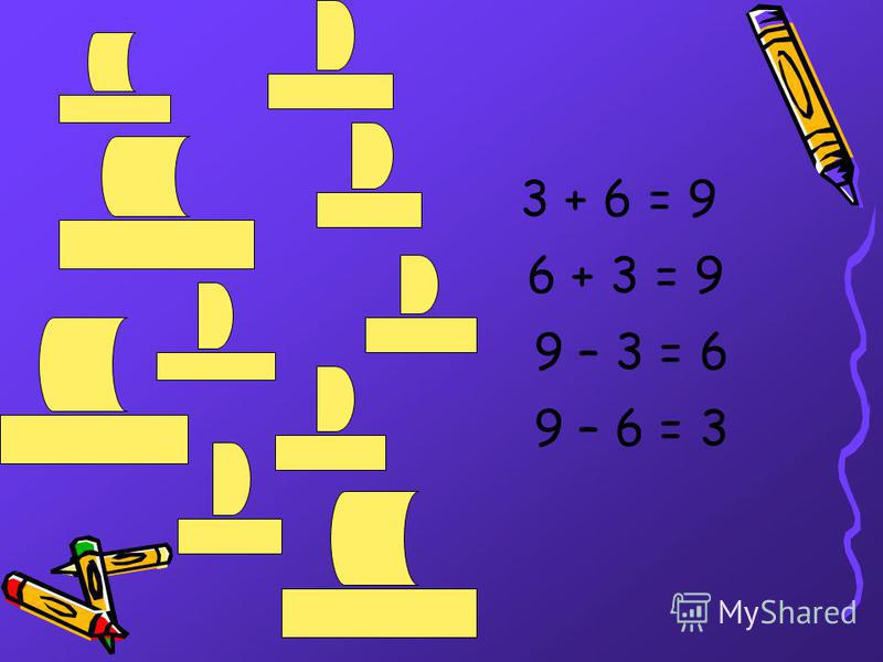3 + 6 = 9 6 + 3 = 9 9 – 3 = 6 9 – 6 = 3