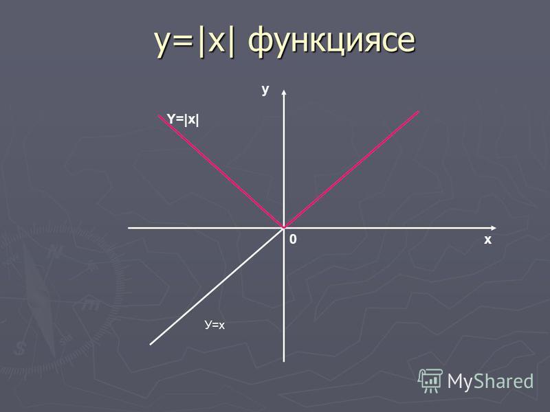 у=|x| функциясе х у 0 У=х Y=|x|