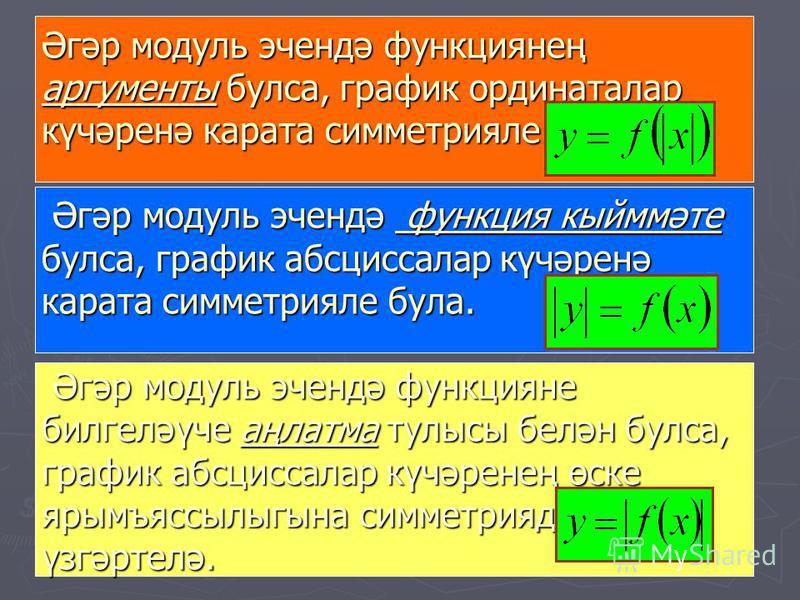 Әгәр модуль эчендә функциянең аргументы булса, график ординаталар күчәренә карата симметрияле була. Әгәр модуль эчендә функция кыйммәте булса, график абсциссалар күчәренә карата симметрияле була. Әгәр модуль эчендә функцияне билгеләүче аңлатма тулысы