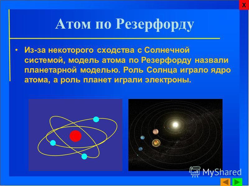 Атом по Резерфорду Из-за некоторого сходства с Солнечной системой, модель атома по Резерфорду назвали планетарной моделью. Роль Солнца играло ядро атома, а роль планет играли электроны. Х