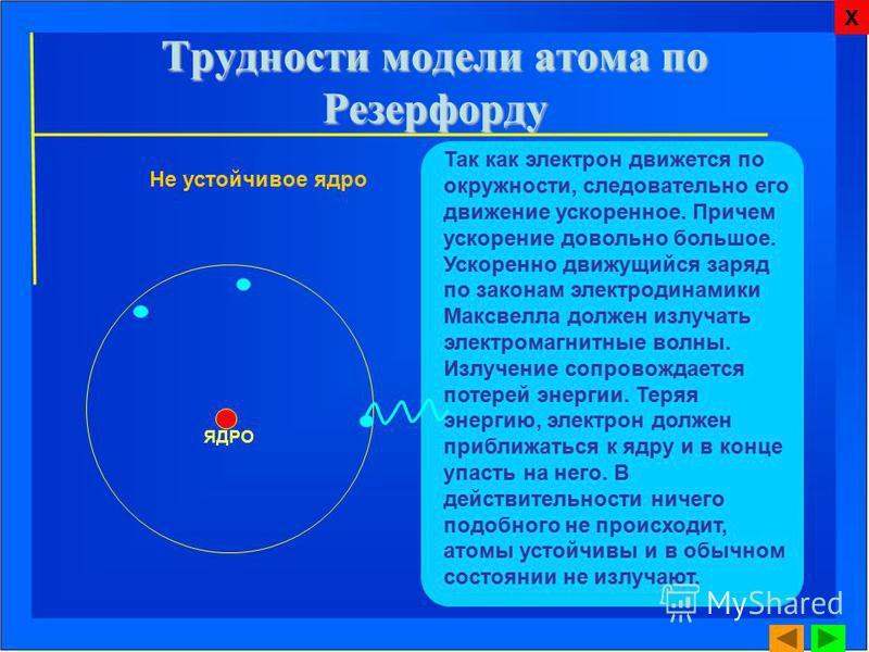 Трудности модели атома по Резерфорду ЯДРО Так как электрон движется по окружности, следовательно его движение ускоренное. Причем ускорение довольно большое. Ускоренно движущийся заряд по законам электродинамики Максвелла должен излучать электромагнит