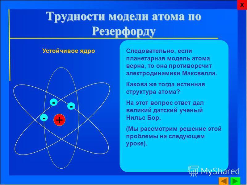 Трудности модели атома по Резерфорду Следовательно, если планетарная модель атома верна, то она противоречит электродинамики Максвелла. Какова же тогда истинная структура атома? На этот вопрос ответ дал великий датский ученый Нильс Бор. (Мы рассмотри