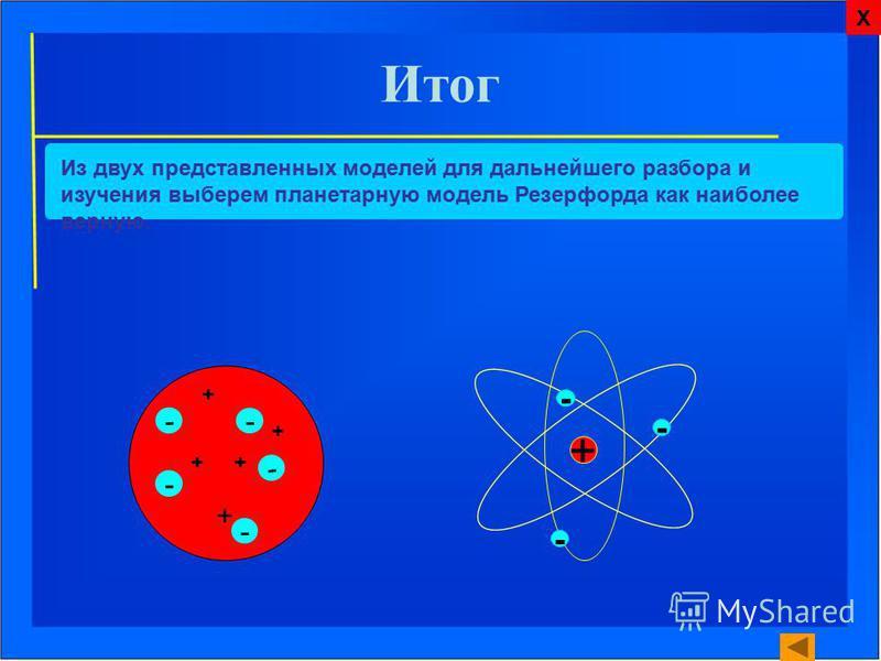 Итог Из двух представленных моделей для дальнейшего разбора и изучения выберем планетарную модель Резерфорда как наиболее верную. - + - - + + + + + - - - - - Х