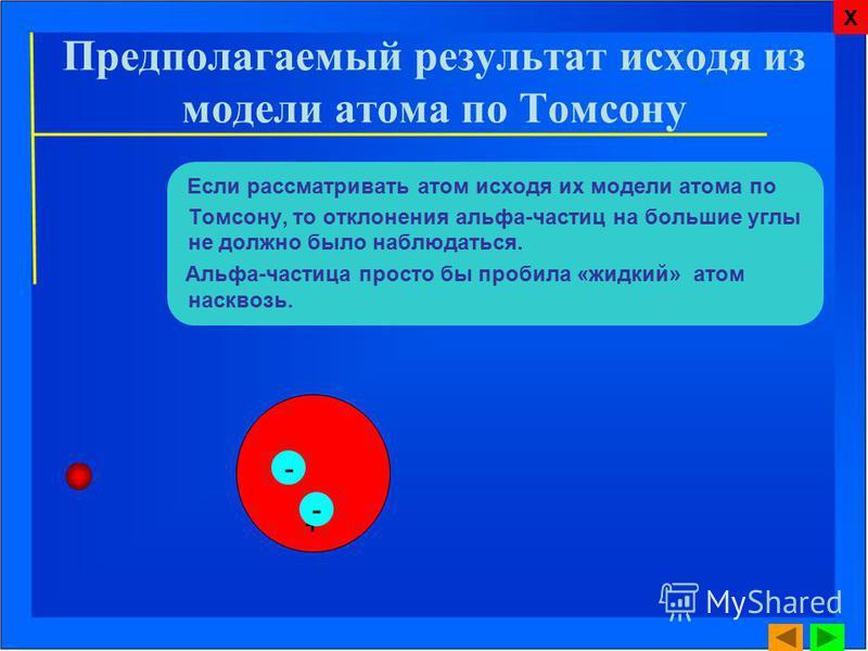 Предполагаемый результат исходя из модели атома по Томсону Если рассматривать атом исходя их модели атома по Томсону, то отклонения альфа-частиц на большие углы не должно было наблюдаться. Альфа-частица просто бы пробила «жидкий» атом насквозь. + - -
