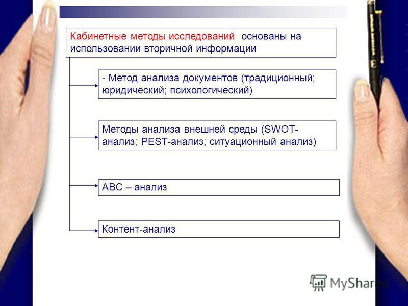 Кабинетные методы исследований основаны на использовании вторичной информации - Метод анализа документов (традиционный; юридический; психологический) Методы анализа внешней среды (SWOT- анализ; PEST-анализ; ситуационный анализ) ABC – анализ Контент-а