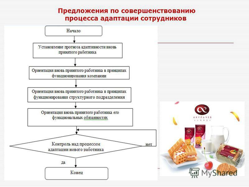 Предложения по совершенствованию процесса адаптации сотрудников