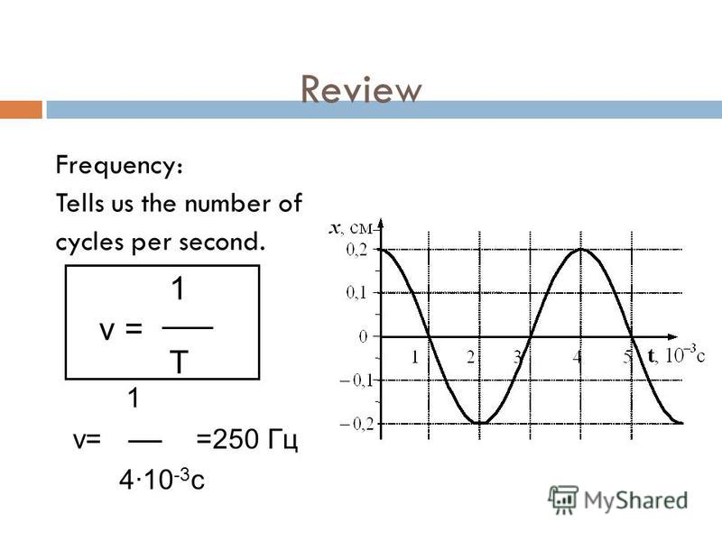 Review Frequency: Tells us the number of cycles per second. Т 1 ν = 1 ν= =250 Гц 4·10 -3 с