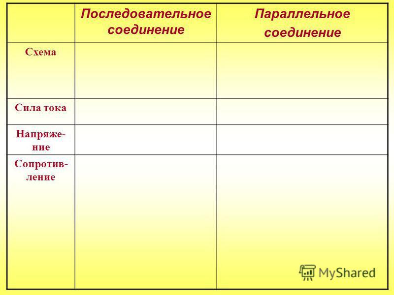 Последовательное и параллельное соединение проводников Филиал «Назарбаев Интеллектуальная школа ФМН г. Семей» АОО «Назарбаев Интеллектуальные школы»