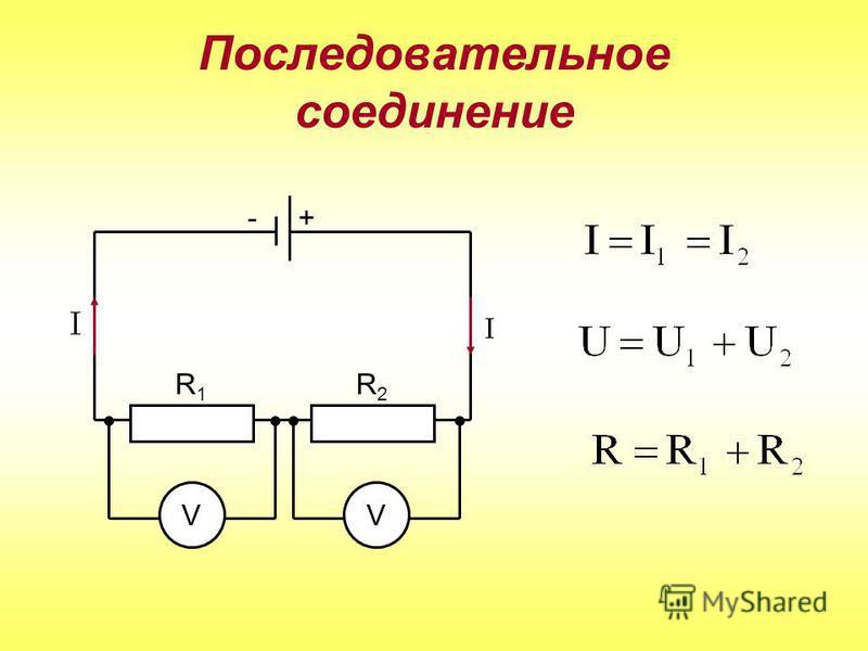 Последовательное соединение Параллельное соединение Схема Сила тока Напряже- ние Сопротив- ление