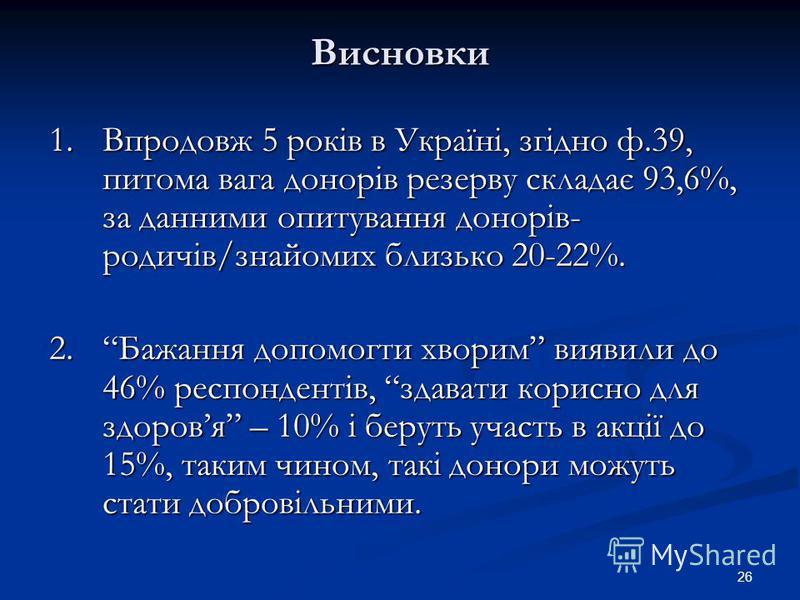 26 Висновки 1.Впродовж 5 років в Україні, згідно ф.39, питома вага донорів резерву складає 93,6%, за данними опитування донорів- родичів/знайомих близько 20-22%. 2.Бажання допомогти хворим виявили до 46% респондентів, здавати корисно для здоровя – 10