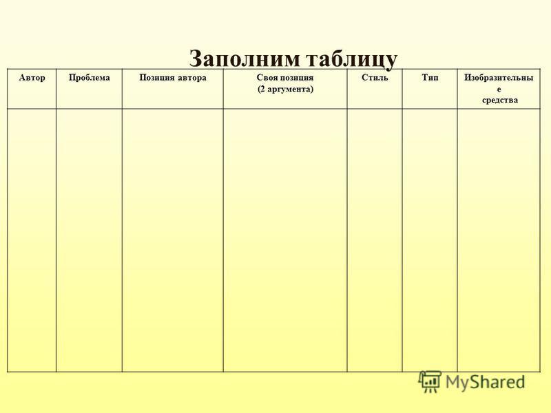 Заполним таблицу Автор ПроблемаПозиция автора Своя позиция (2 аргумента) Стиль ТипИзобразительны е средства