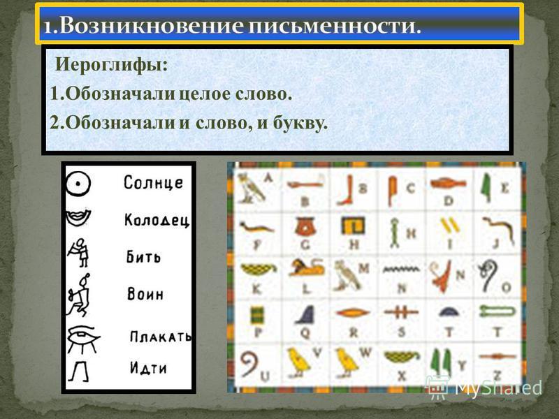 Иероглифы: 1. Обозначали целое слово. 2. Обозначали и слово, и букву.