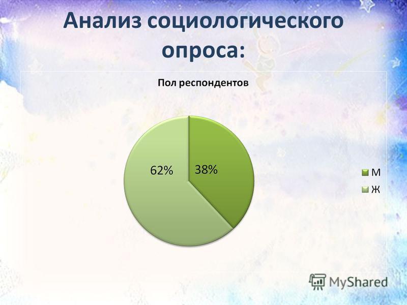 Анализ социологического опроса: