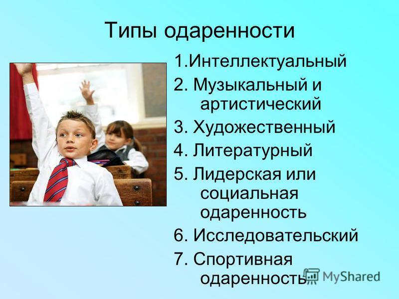Типы одаренности 1. Интеллектуальный 2. Музыкальный и артистический 3. Художественный 4. Литературный 5. Лидерская или социальная одаренность 6. Исследовательский 7. Спортивная одаренность