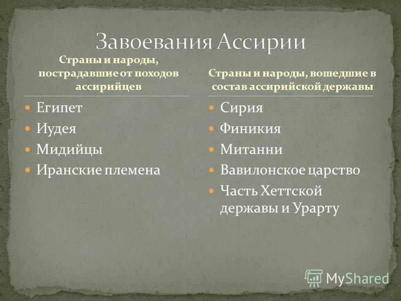 Страны и народы, пострадавшие от походов ассирийцев Египет Иудея Мидийцы Иранские племена Сирия Финикия Митанни Вавилонское царство Часть Хеттской державы и Урарту Страны и народы, вошедшие в состав ассирийской державы