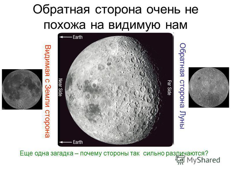 Обратная сторона очень не похожа на видимую нам Видимая с Земли сторона Обратная сторона Луны Еще одна загадка – почему стороны так сильно различаются?