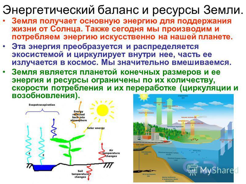 Энергетический баланс и ресурсы Земли. Земля получает основную энергию для поддержания жизни от Солнца. Также сегодня мы производим и потребляем энергию искусственно на нашей планете. Эта энергия преобразуется и распределяется экосистемой и циркулиру
