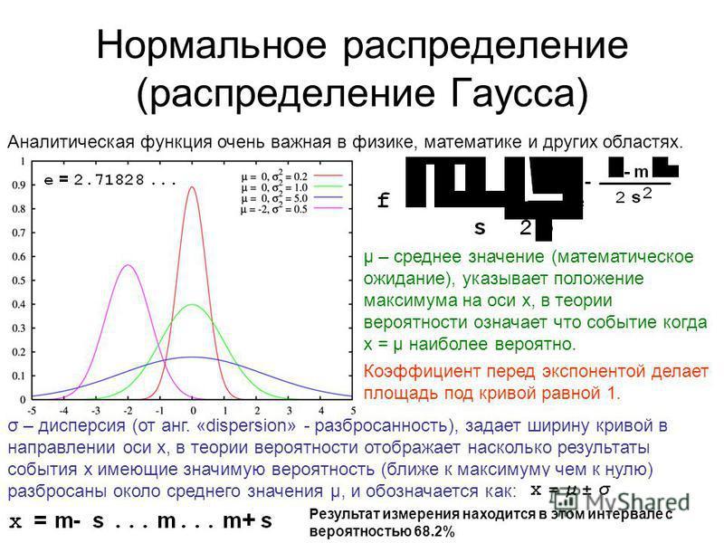 Нормальное распределение (распределение Гаусса) Аналитическая функция очень важная в физике, математике и других областях. μ – среднее значение (математическое ожидание), указывает положение максимума на оси x, в теории вероятности означает что событ