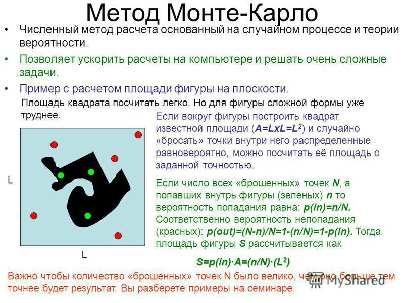 Метод Монте-Карло Численный метод расчета основанный на случайном процессе и теории вероятности. Позволяет ускорить расчеты на компьютере и решать очень сложные задачи. Пример с расчетом площади фигуры на плоскости. L L Площадь квадрата посчитать лег